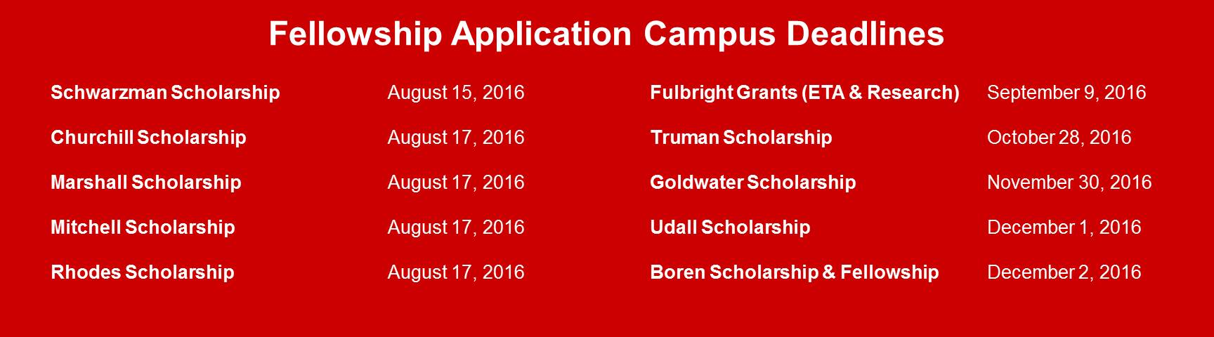 fellowships deadlines